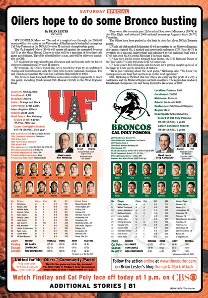 Infographics: UF Oilers go Bronco Busting